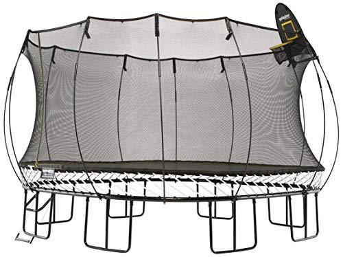 Most Popular Trampolines