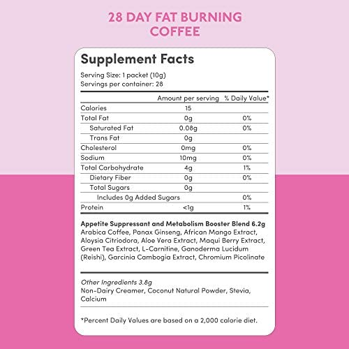 SkinnyMint Fat Burning Coffee. Keto Diet Drink. Appetite Suppressant for Weight Loss. Sugar Free, Vegan and Low Carb (28 Packets)
