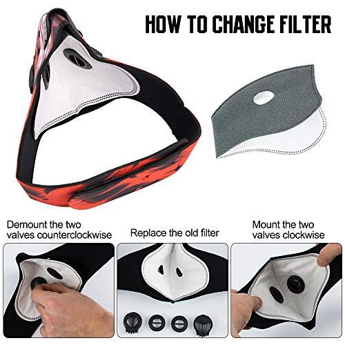 skysper masque de protection respiratoire