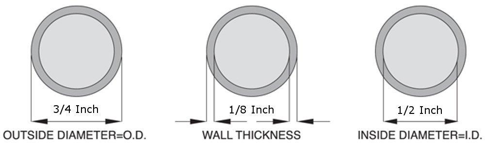 3//4OD Silicone Tubing 1//2ID 1//8Wall 3 Feet
