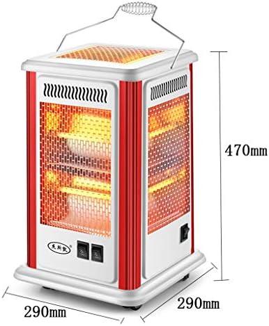 Calentador de Cinco Lados, Ventilador Rectangular Blanco, Horno ...