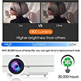 WONNIE Portable Projector 1800 Lumens LED Support 1080P Video HDMI VGA USB TF for Home Cinema TV Box Smartphone Portable DVD Laptop Video Game iPhone Andriod