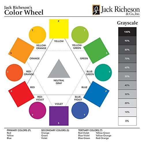 Jack Richeson Small Color Wheel 30 Pk, 7'' X 7'' by Jack Richeson