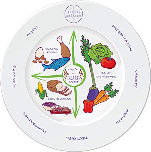 Portion Control Weight Loss Plan with 2 Melamine Portion Plates & Measuring Bowls Plus Portion Perfection International Book for Easy Weight Management - Weightloss for Women, Men and Children by Portion Perfection (Image #1)