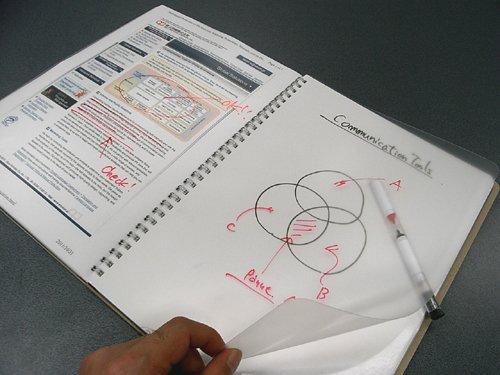 ノート型ホワイトボード NUboard (A4変型)