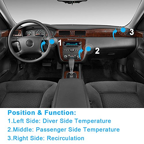 HVAC Blend Door Actuator for Chevy Impala 2004 2005 2006 2007