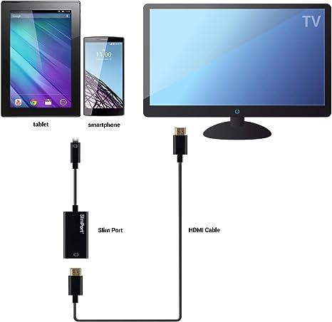 kwmobile Adaptador de Micro USB a HDMI: Amazon.es: Electrónica