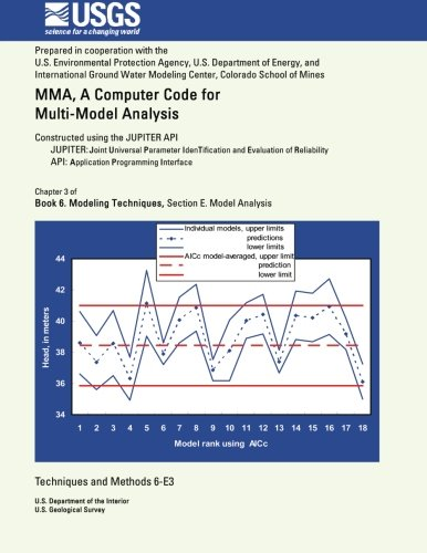 Download MMA, A Computer Code for Multi-Model Analysis pdf epub