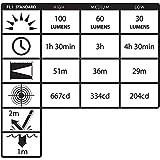 Nightstick MT-200 Mini-TAC PRO Metal Multi-Function