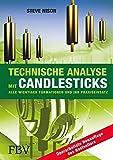 Technische Analyse mit Candlesticks: Alle wichtigen Formationen und ihr Praxiseinsatz