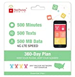 $8.25/Mo Red Pocket Prepaid Wireless Phone Plan + SIM; 500 Talk 500 Text 500MB