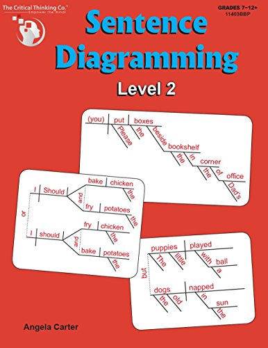 Sentence Diagramming Level 2 - Breakdown and Learn the Underlying Structure of Sentences (Grades 7-12+) - Sentence Diagramming Workbook