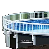 swimming pool plans Premium Guard Above Ground Swimming Pool Safety Fence KIT A - 8 Spans
