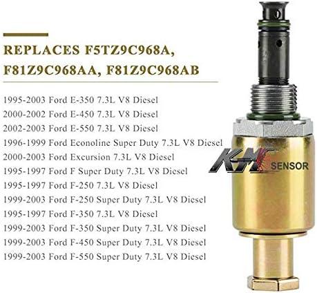 kmsensor F81A9C968AA 1841086C91 F81Z9C968AB IPR Valve Injector Pressure Regulator 7.3L Powerstroke 1995.5-2003 F-250 F-350 F-450 F-550 Super Duty International Navistar