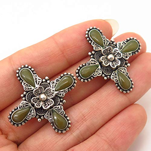 (925 Sterling Silver London Victorian Revival Jade Gem Filigree Clip On Earrings)