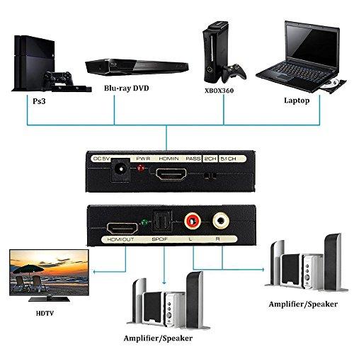 Hdmi Audio Extractor Converter Splitter Agptek Optical