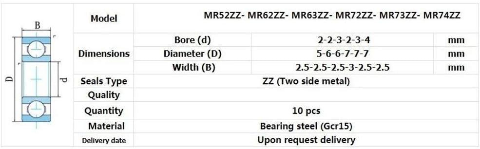 Rodamientos De Bolas Rodamientos 3x6x2.5 Mini 2x5x2.5 2x6x2.5 2x7x3 3x7x2.5 4x7x2.5mm Size : MR52zz MR72 ZZ MR62ZZ MR63ZZ ZZ ZZ MR73 MR74ZZ YC Teniendo 10PCS MR52