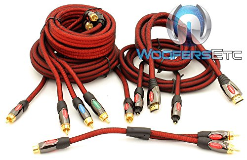 CAV-H5 - Cadence Complete Home Theater Cable Kit (RCA, HDMI, Fiber Optic) by Cadence