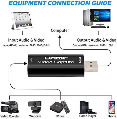 Y&H Carte de capture vidéo HDMI HD - Actualités des Jeux Videos