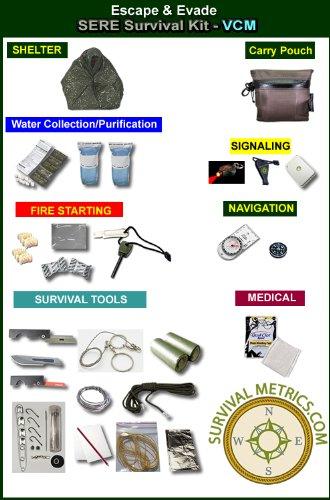 Escape & Evade® SERE Tactical & Military Survival Kit - VCM