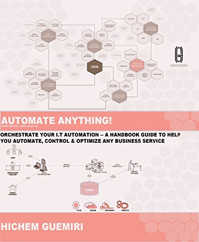 automate-anything-orchestrate-your-it-automation-servicenow-concepts-design-book-1