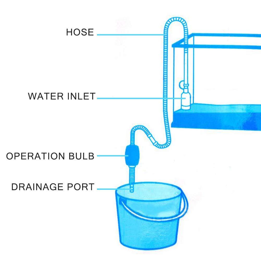 Amazon.com: U-BCOO - Limpiador manual de acuario para tanque ...
