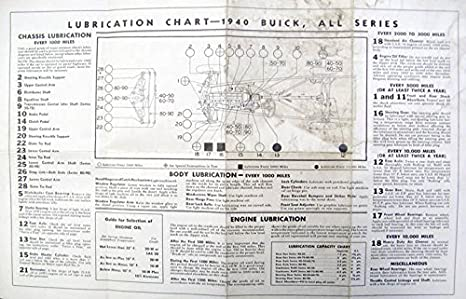 image unavailable  image not available for  color: 1940 buick chassis lube  chart & wiring diagram brochure