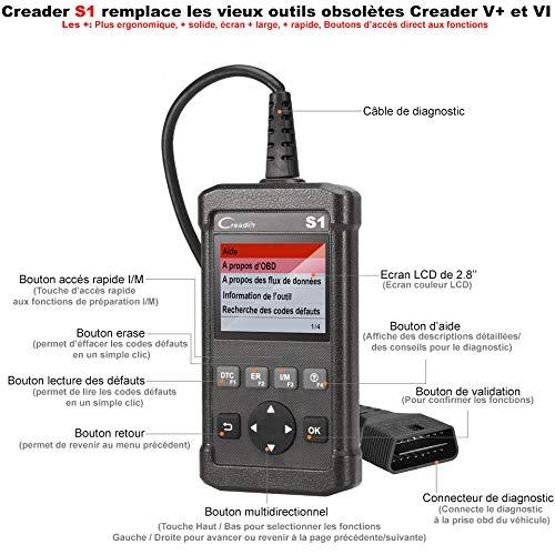 Valise Diagnostique Multimarque Auto en Fran/çais OBD avec Ecran CREADER S1