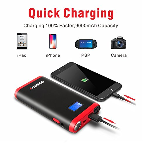 GREPRO Car Jump Starter 500A 12V Vehicle (Up to 4.5L Gas, 2.5L Diesel Engine) Smart Jumper Cable, Auto Battery Booster LED Flashlight, 9000mAh Portable Power Pack Quick Charge by GREPRO (Image #2)