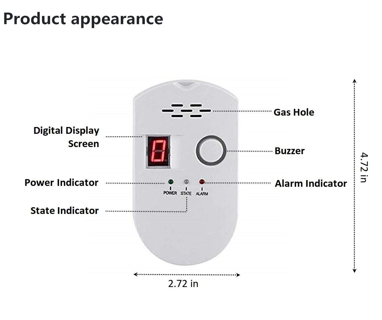 2019 New Propane/Natural Digital Gas Detector, Home Gas Alarm, Gas Leak  Detector,High Sensitivity LPG LNG Coal Natural Gas Leak Detection, Alarm