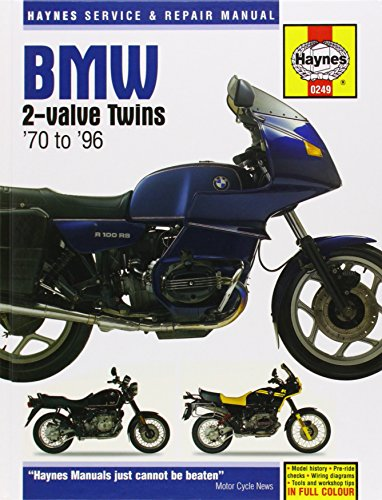 haynes bmw twins motorcycles owners workshop manual 1970 1996. Black Bedroom Furniture Sets. Home Design Ideas