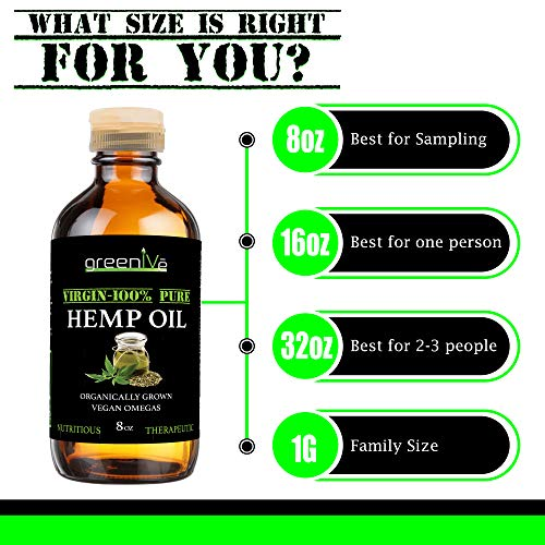 51wtKCXeVoL - GreenIVe - Hemp Oil 910,000mg - Anti-Inflammatory - Vegan Omegas - Cold Pressed - Exclusively on Amazon (32 Ounce)