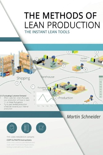 Download The Methods of Lean Production: The Instant Lean Tools PDF
