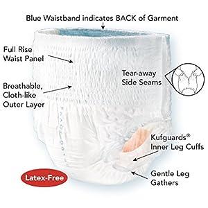 Tranquility Premium DayTime™ Disposable Absorbent Underwear (DAU) by Principle Business Enterprises