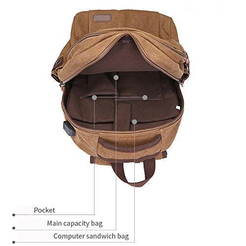 549c2650b Canvas Vintage Laptop Backpack, ORSIEC Business Water Resistant Rucksack  School Travel Slim Bag Casual College