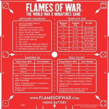 Gaming Aids Artillery Template Imperial Red Flames Of War