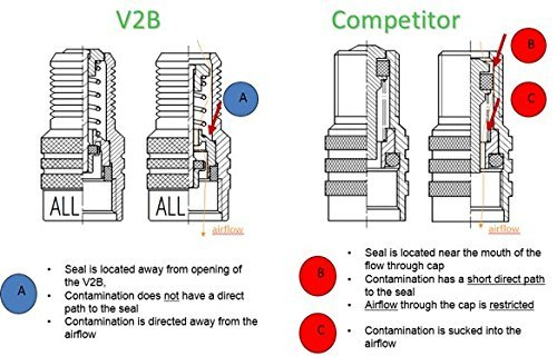 "Alligator V2B Inflate Through Valve Stem Cap ""Gator"" Auto RV Semi (10 Pack)"