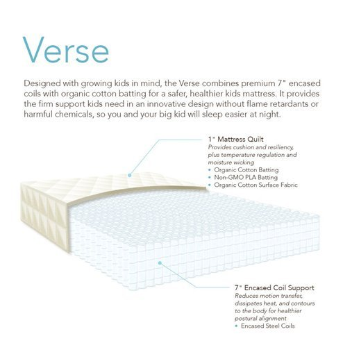 Best Organic Crib Mattress Description