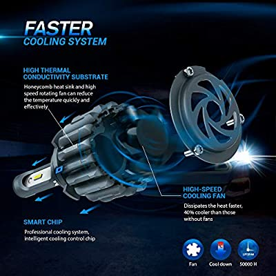 MICTUNING LED Headlight Bulbs, High Security L2 Series 9006 HB4 LED Headlight Conversion Kit - 70W 7,280Lm Cool White: Automotive