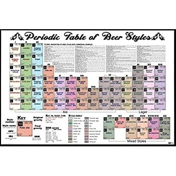 Periodic Table Of Beer Styles Alcohol Booze Table Novelty Drinking