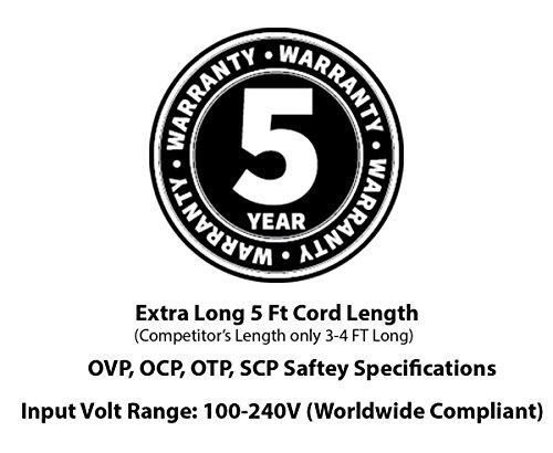 OMNIHIL Compatible with Ergorapido Ion SW-250050A