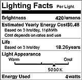 LED Edison Bulb Dimmable, Daylight White 5000K, 40W Equivalent, 4W Vintage ST64 LED Filament Light Bulbs, E26 Medium Base, Pack of 12