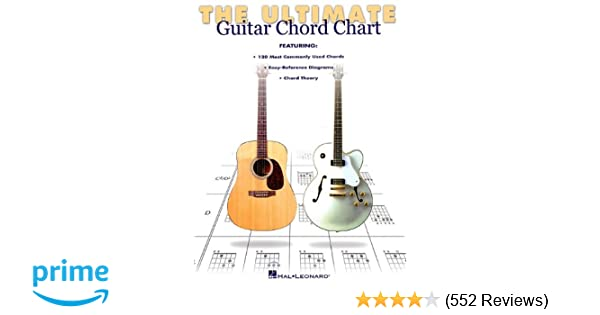 Pinch Me Chords Choice Image - finger placement guitar chord chart