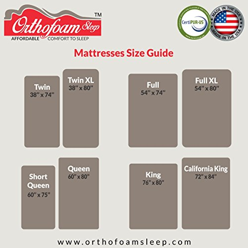 Everything about Short Queen Mattress