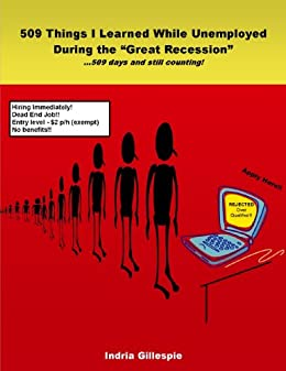 The Great Recession  Federal Reserve History