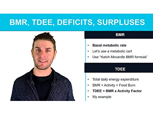 Massive Action- BMR, TDEE, Deficits, And Surpluses ()