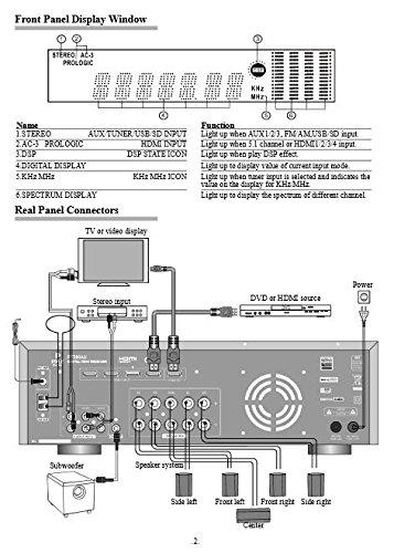 Aeropost.com Nicaragua - Home Audio Power Amplifier System 350W 51 ...