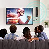 2021 Upgraded HD Digital TV Antenna Up to 300 Miles