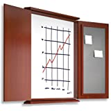 Modern Transitional Presentation Board, Hardwood Dry Erase Board (48'' (Width) X 5'' (Depth) X 50'' (Height) , Mahogany)