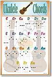 Ukulele Chords Educational Music Poster